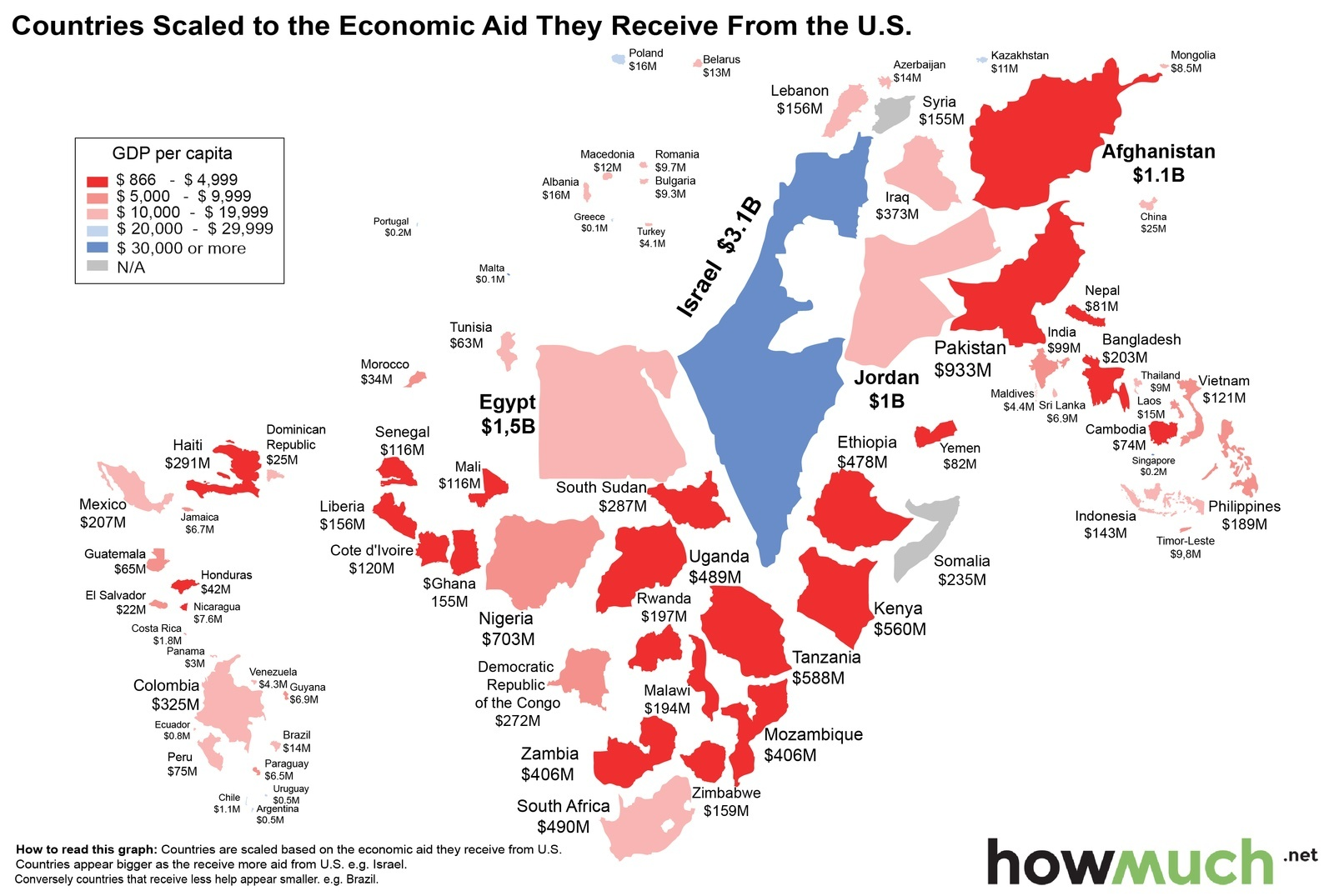 In Case You Thought Most Foreign Aid Went To Poor People Let Me - Poor countries map