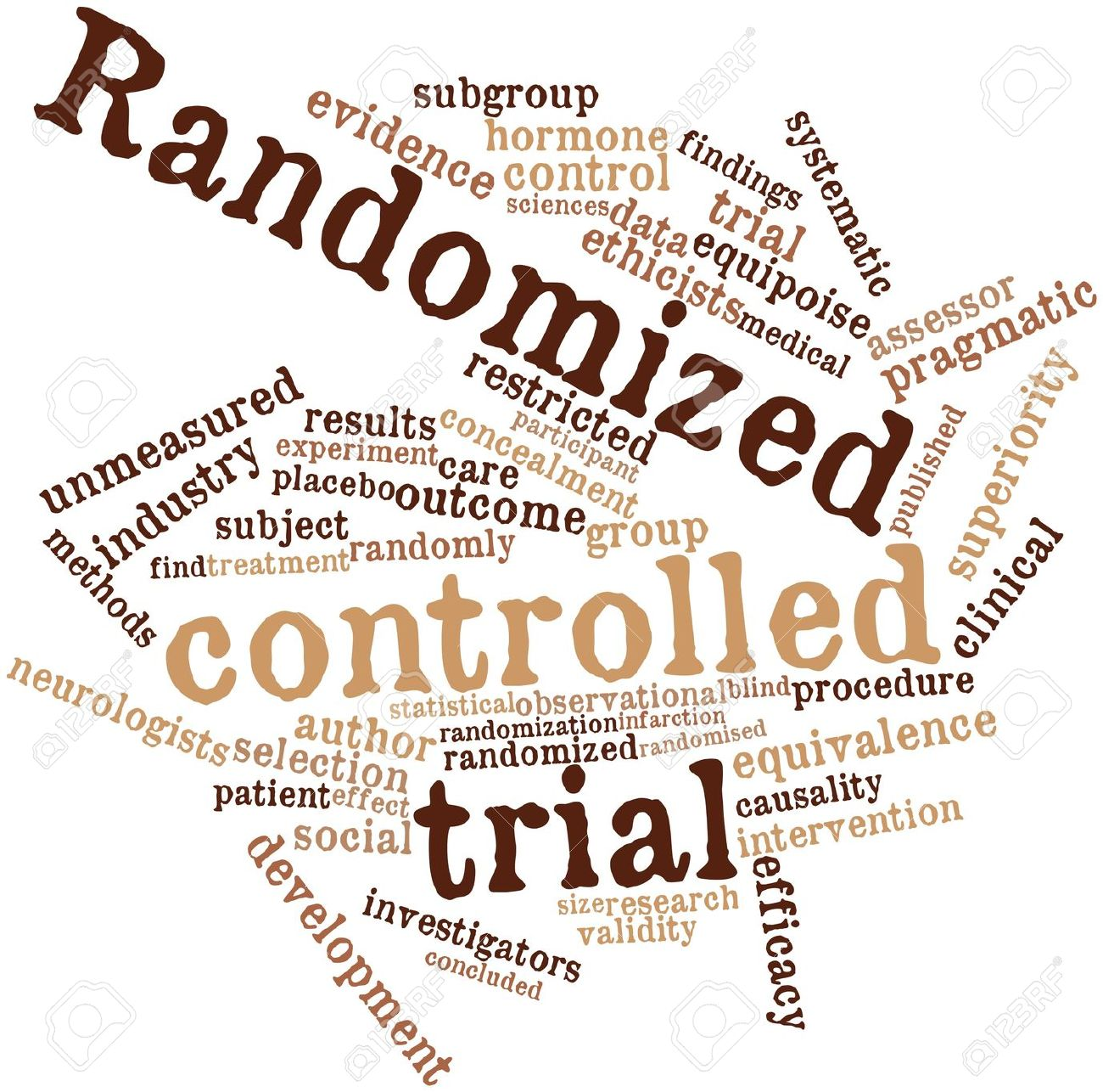randomized controlled trials Randomized control trial (rct) a study in which the participants are divided by  chance into separate groups that compare different treatments or other.