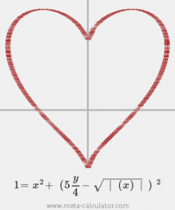 HeartCurve