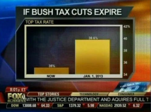 Bush-tax cuts