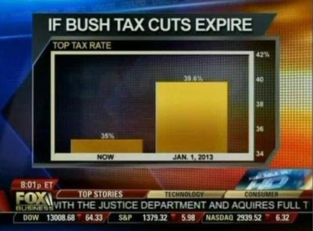 Bush-tax cuts