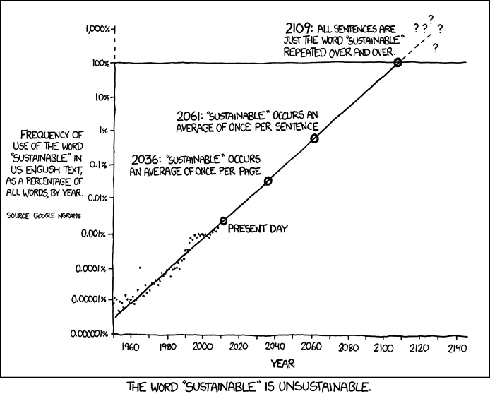 XKCD-sustainable